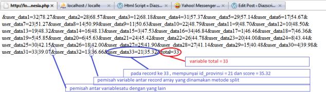 get_indonesia